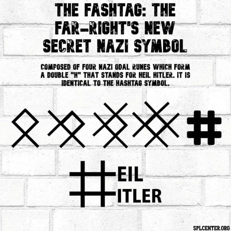 Simbol Nazist
