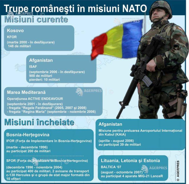 Soldații Noștri Sunt în NATO