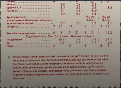 Document Fals Folosit Pentru a Rescrie Istoria